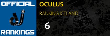 OCULUS RANKING ICELAND