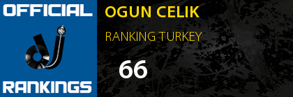 OGUN CELIK RANKING TURKEY