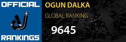 OGUN DALKA GLOBAL RANKING