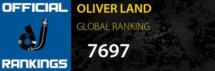 OLIVER LAND GLOBAL RANKING