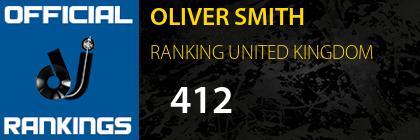 OLIVER SMITH RANKING UNITED KINGDOM