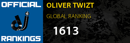 OLIVER TWIZT GLOBAL RANKING