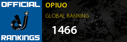 OPIUO GLOBAL RANKING