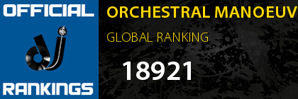 ORCHESTRAL MANOEUVRES IN THE DARK GLOBAL RANKING