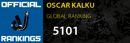 OSCAR KALKU GLOBAL RANKING