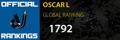 OSCAR L GLOBAL RANKING