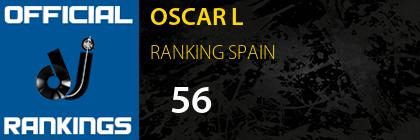 OSCAR L RANKING SPAIN