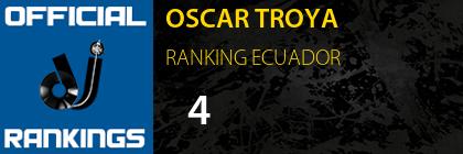 OSCAR TROYA RANKING ECUADOR