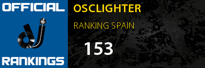 OSCLIGHTER RANKING SPAIN