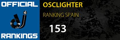 OSCLIGHTER RANKING SPAIN
