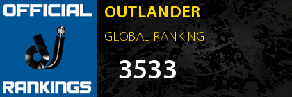 OUTLANDER GLOBAL RANKING