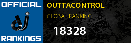 OUTTACONTROL GLOBAL RANKING