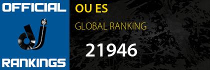 OU ES GLOBAL RANKING