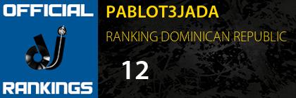 PABLOT3JADA RANKING DOMINICAN REPUBLIC