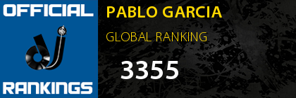 PABLO GARCIA GLOBAL RANKING
