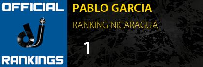 PABLO GARCIA RANKING NICARAGUA