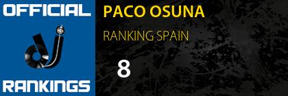 PACO OSUNA RANKING SPAIN