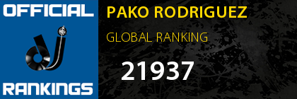 PAKO RODRIGUEZ GLOBAL RANKING