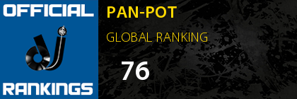 PAN-POT GLOBAL RANKING