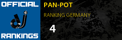 PAN-POT RANKING GERMANY