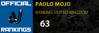 PAOLO MOJO RANKING UNITED KINGDOM