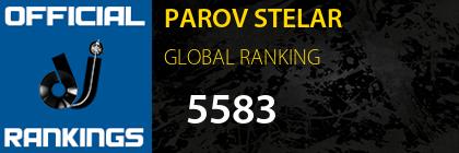 PAROV STELAR GLOBAL RANKING