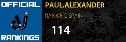 PAUL.ALEXANDER RANKING SPAIN