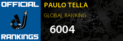 PAULO TELLA GLOBAL RANKING