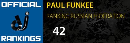 PAUL FUNKEE RANKING RUSSIAN FEDERATION