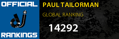 PAUL TAILORMAN GLOBAL RANKING