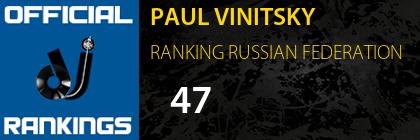PAUL VINITSKY RANKING RUSSIAN FEDERATION