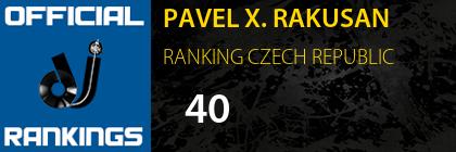 PAVEL X. RAKUSAN RANKING CZECH REPUBLIC