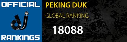 PEKING DUK GLOBAL RANKING
