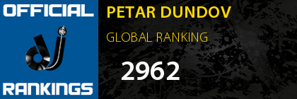 PETAR DUNDOV GLOBAL RANKING