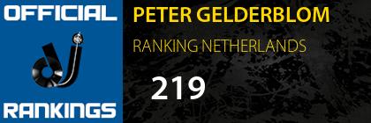 PETER GELDERBLOM RANKING NETHERLANDS
