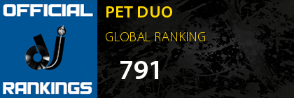 PET DUO GLOBAL RANKING