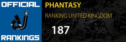 PHANTASY RANKING UNITED KINGDOM