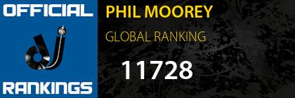 PHIL MOOREY GLOBAL RANKING