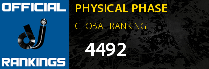 PHYSICAL PHASE GLOBAL RANKING