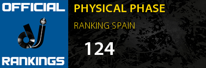 PHYSICAL PHASE RANKING SPAIN