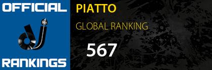 PIATTO GLOBAL RANKING