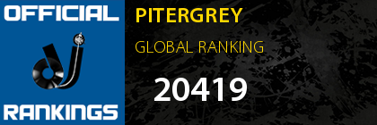 PITERGREY GLOBAL RANKING
