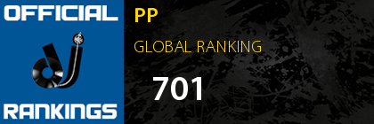 PP GLOBAL RANKING