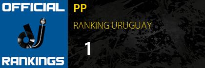 PP RANKING URUGUAY