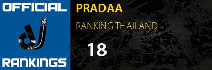 PRADAA RANKING THAILAND