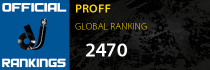 PROFF GLOBAL RANKING