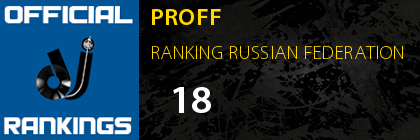 PROFF RANKING RUSSIAN FEDERATION