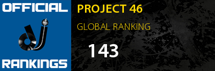 PROJECT 46 GLOBAL RANKING