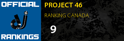 PROJECT 46 RANKING CANADA