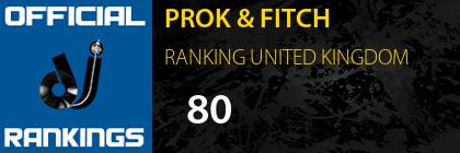 PROK & FITCH RANKING UNITED KINGDOM
